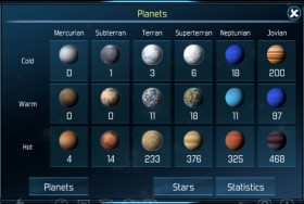 Planet stats 24 January 2015