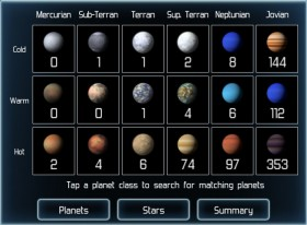 Planet stats 29 October 2012